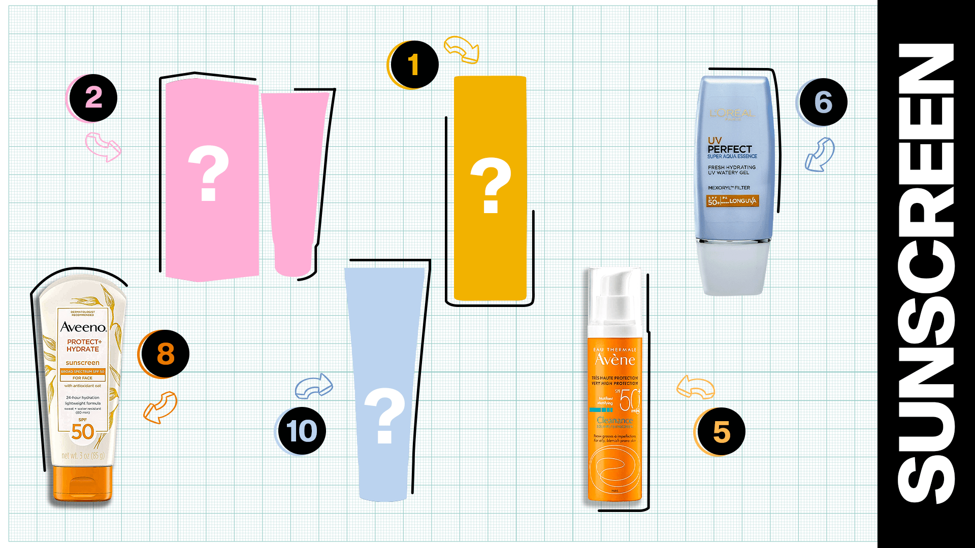 Best Sunscreens Available in India